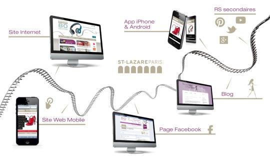 works_slp_infographie